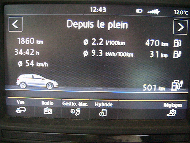 1860 driven kilometers, with one full tank of 40L E85 : Golf GTE 85 PLUS, hybrid vehicle Multifuel - Flexfuel by SYCOMOREEN