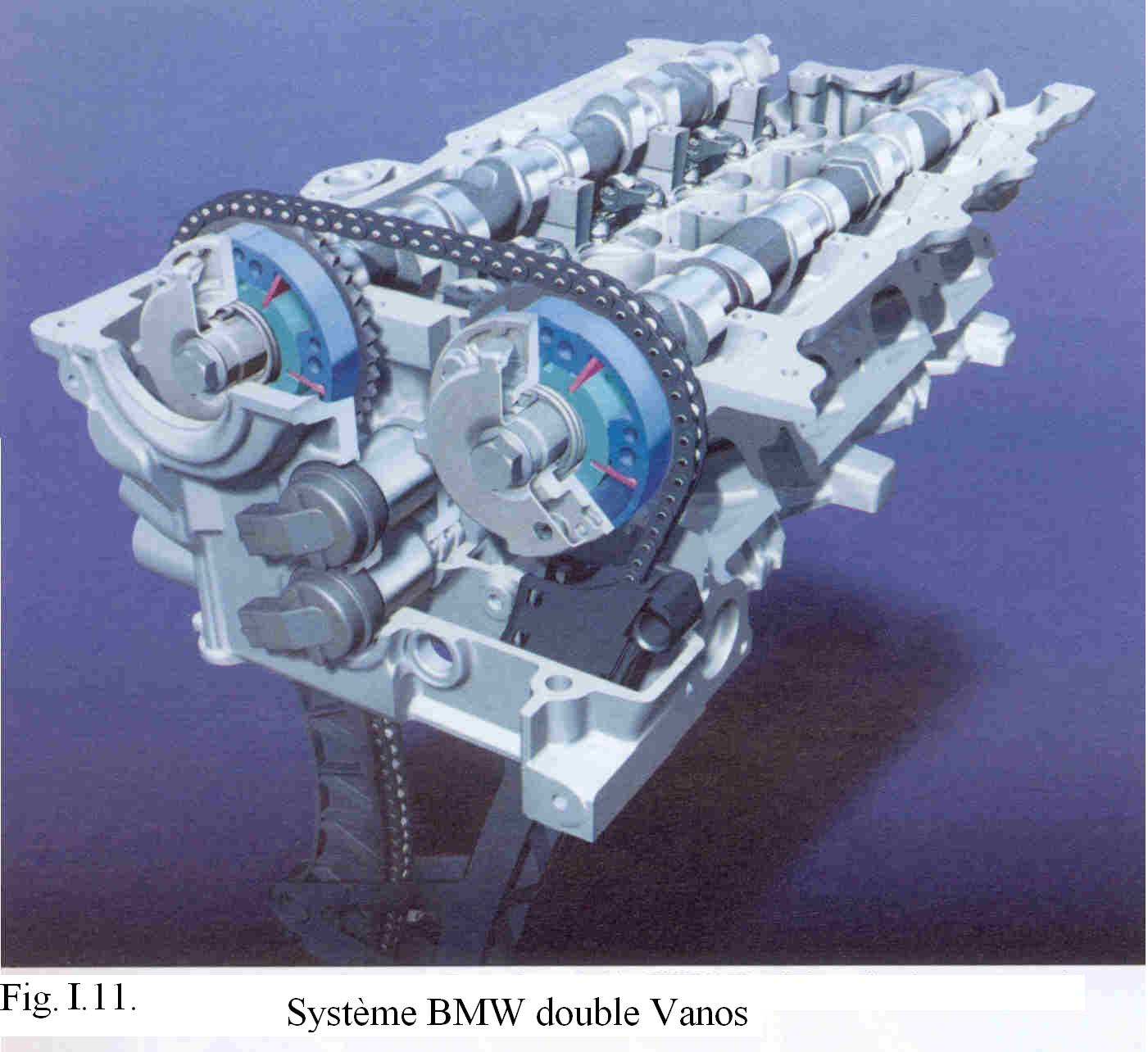BMW vanos system for variable wedging of intake and exhaust valves